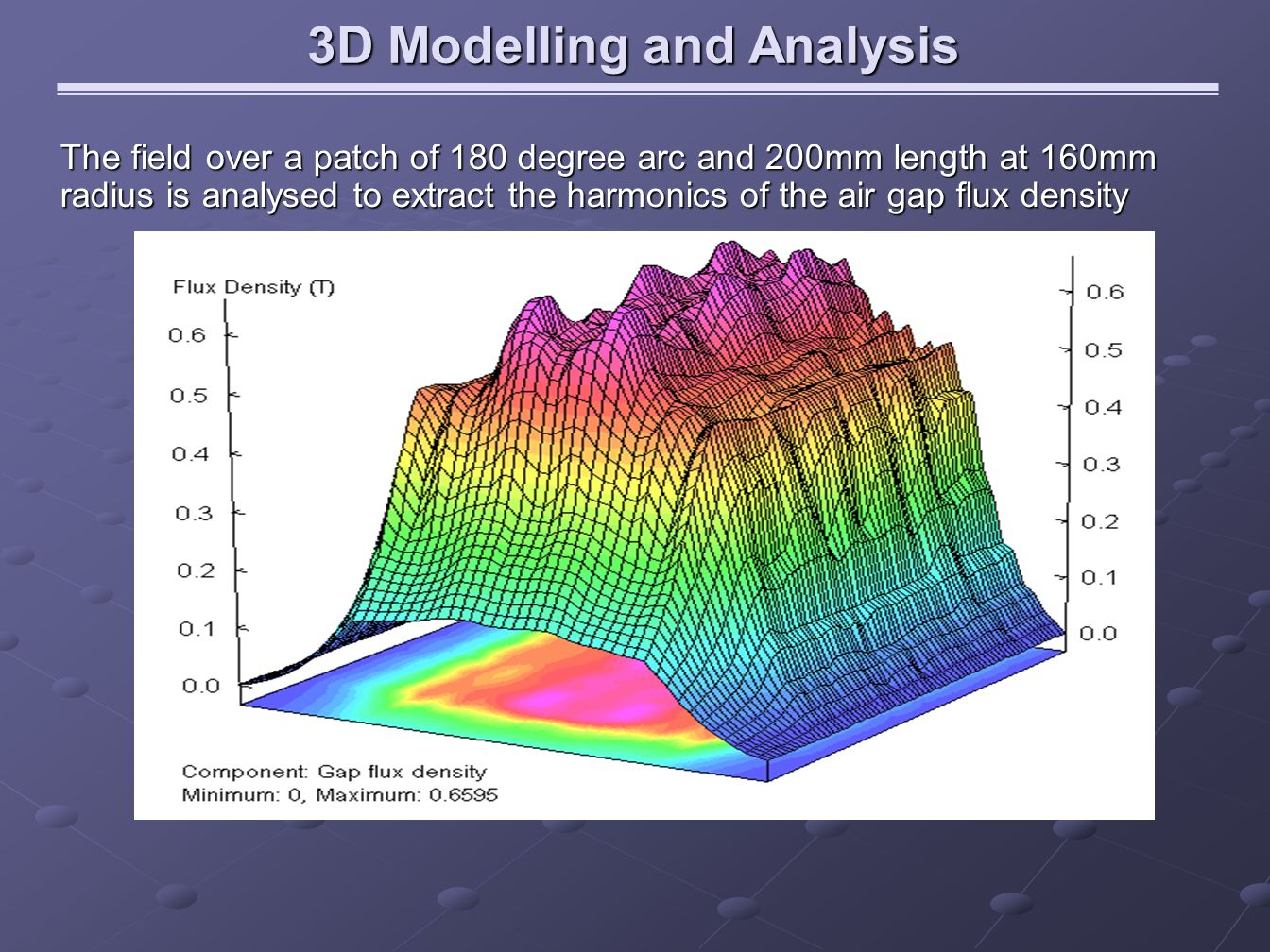 3D Modelling and Analysis