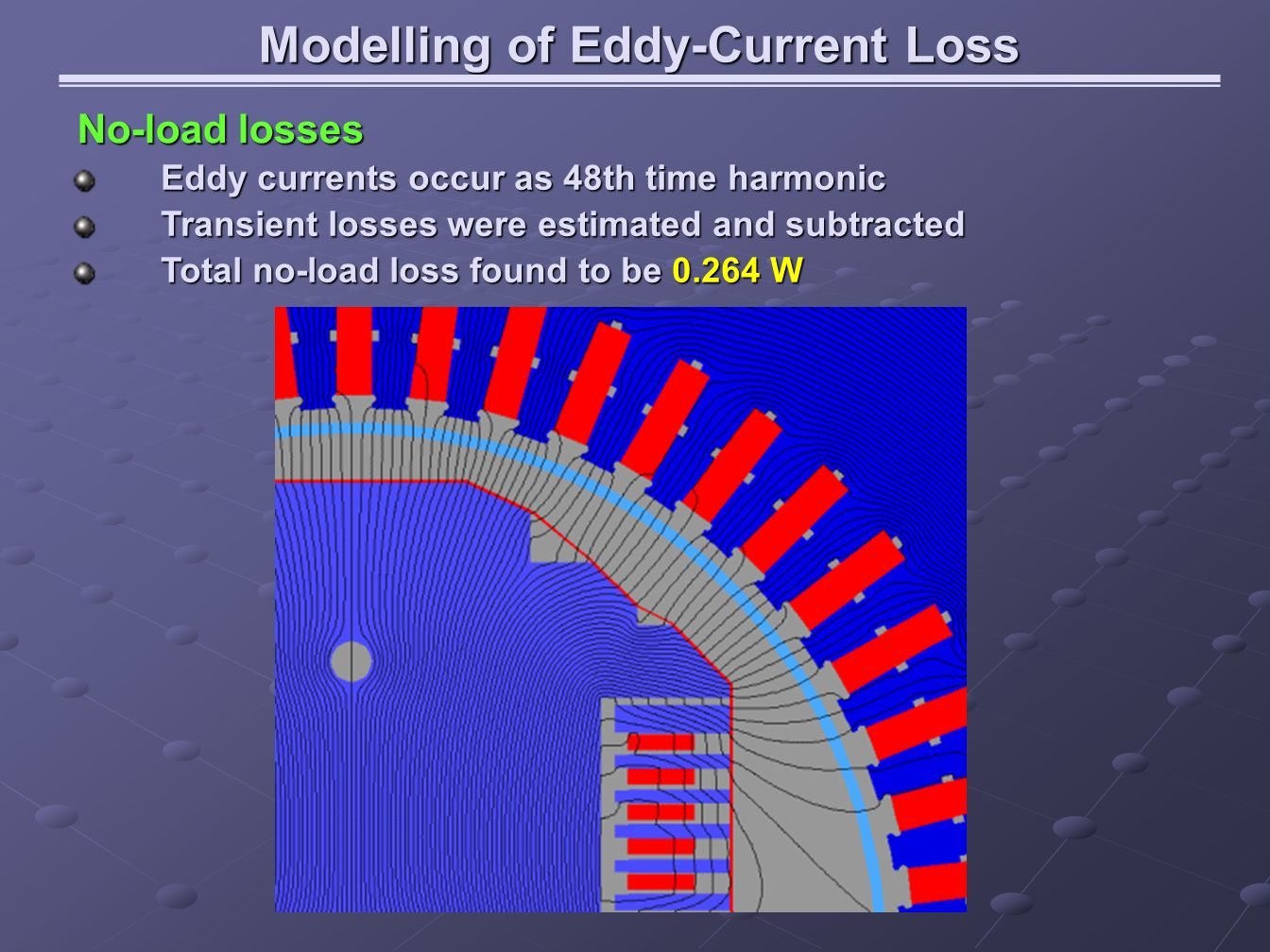Modelling of Eddy-Current Loss
