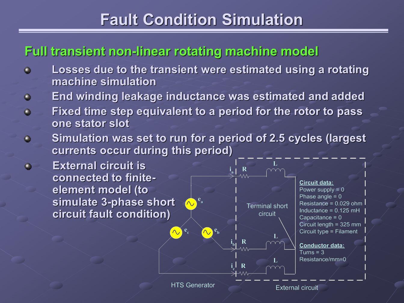 Fault Condition Simulation