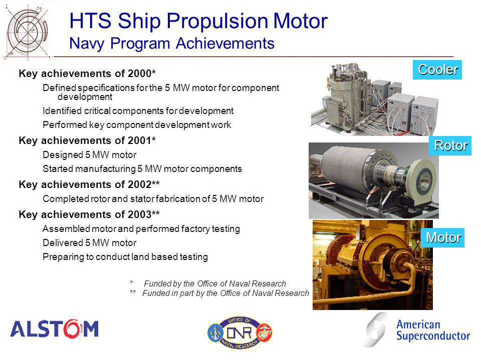 HTS Ship Propulsion Motor Navy Program Achievements