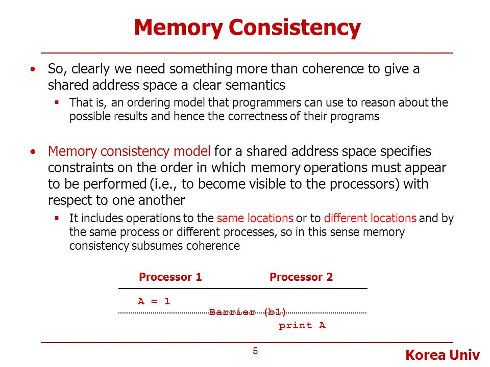 how to give vu memory more space