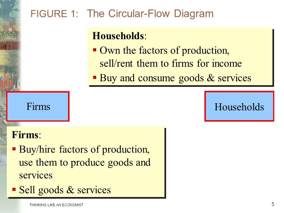 pdf Balance of Power