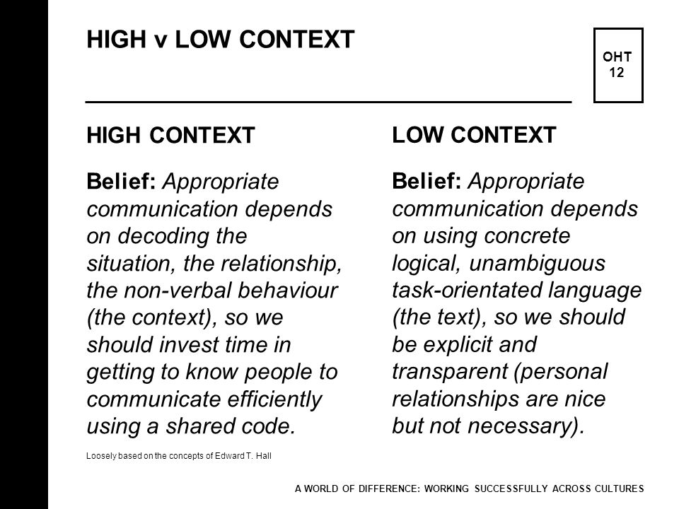 HIGH v LOW CONTEXT HIGH CONTEXT LOW CONTEXT