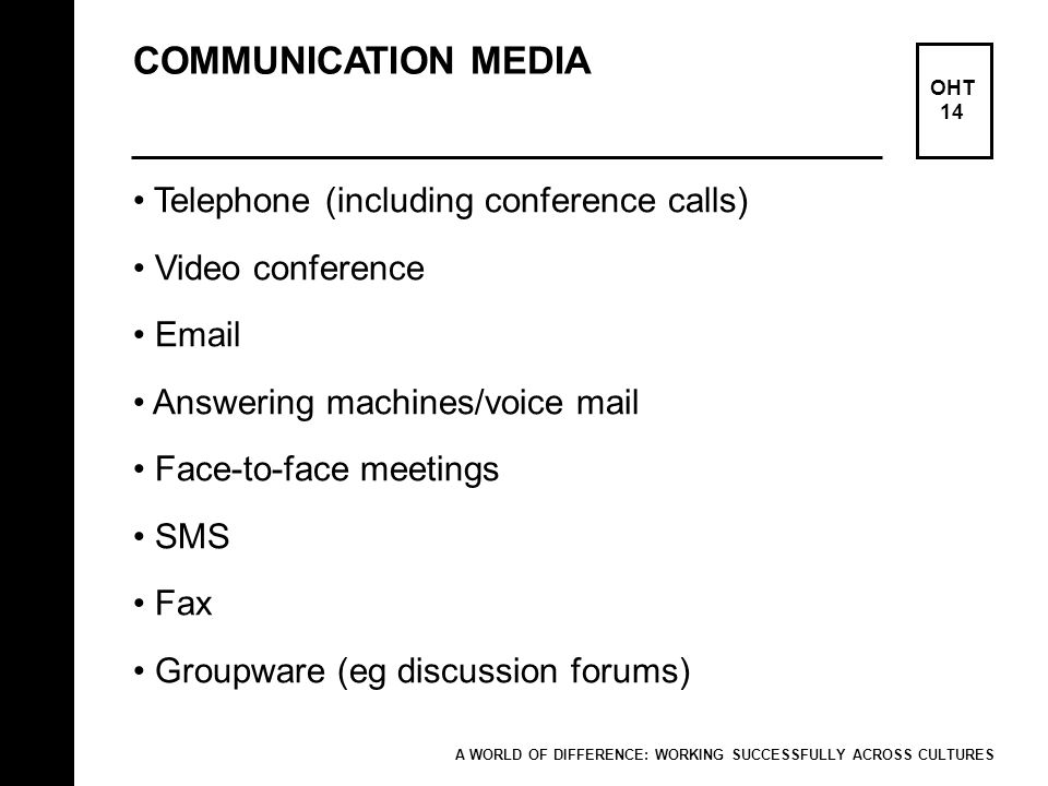 COMMUNICATION MEDIA Telephone (including conference calls)