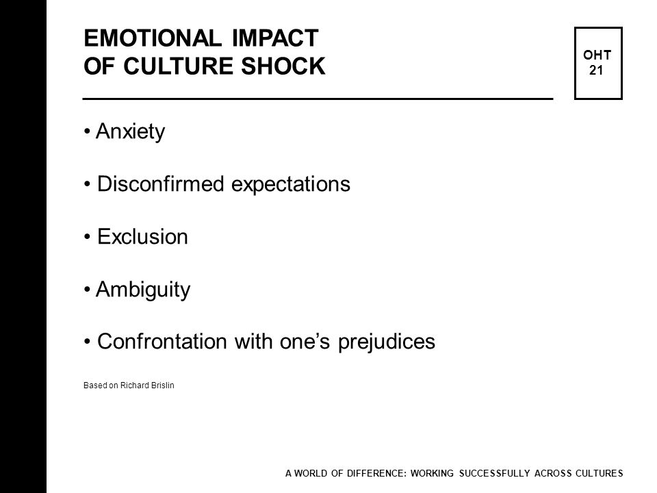 EMOTIONAL IMPACT OF CULTURE SHOCK Anxiety Disconfirmed expectations