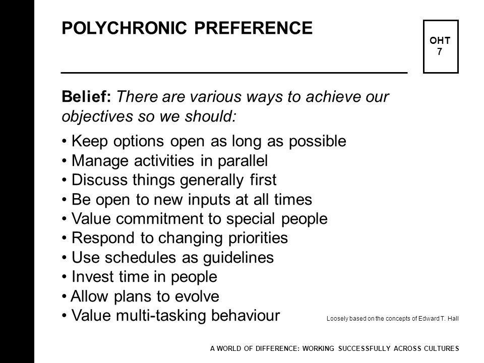 POLYCHRONIC PREFERENCE