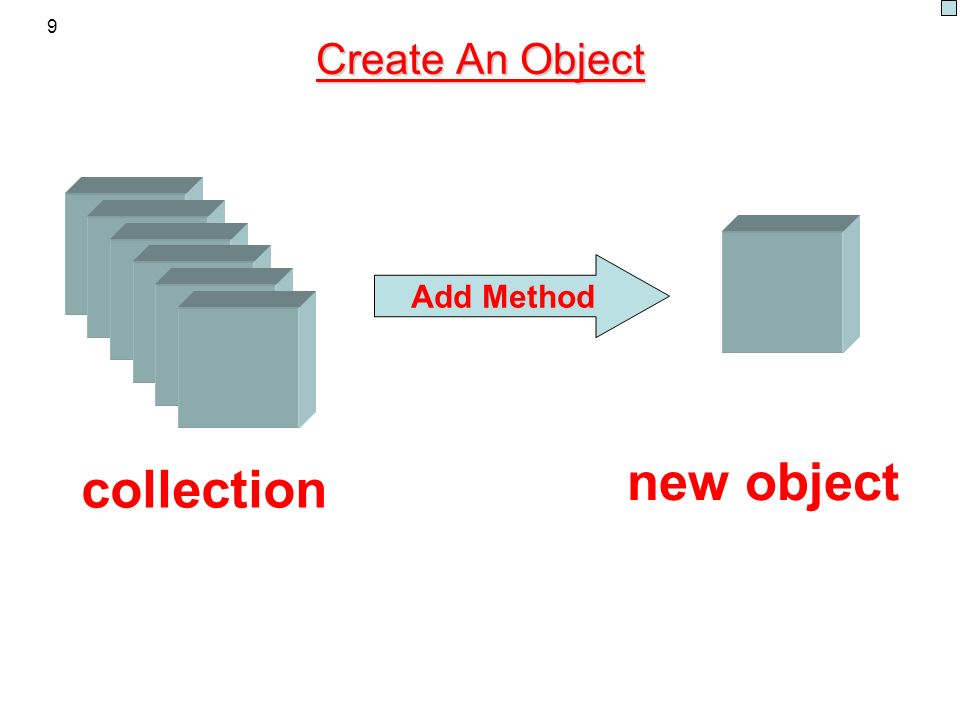 Create An Object Add Method new object collection