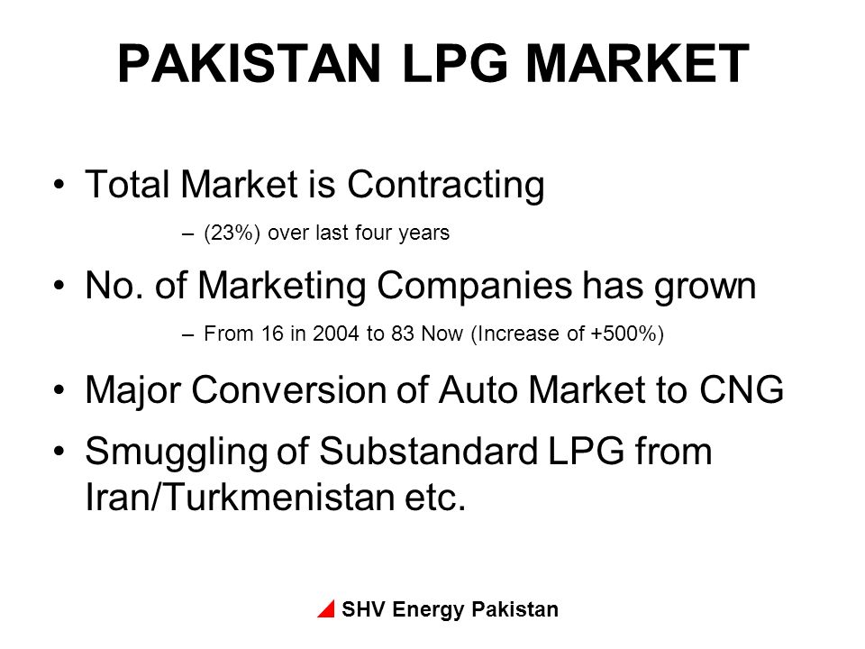 PAKISTAN LPG MARKET Total Market is Contracting