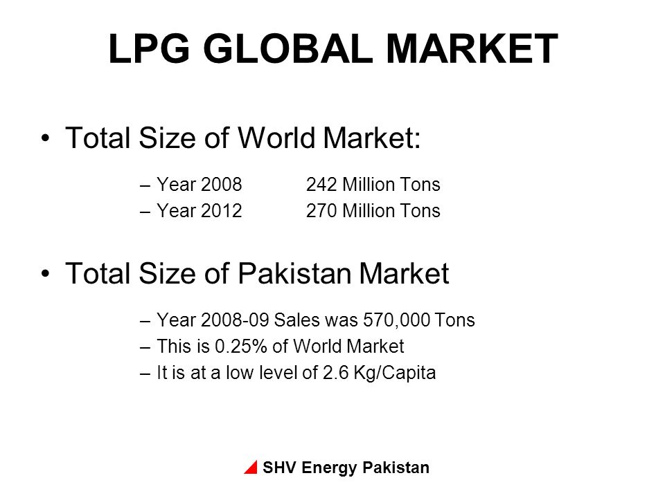 LPG GLOBAL MARKET Total Size of World Market: