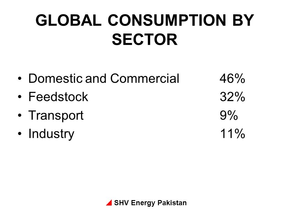 GLOBAL CONSUMPTION BY SECTOR