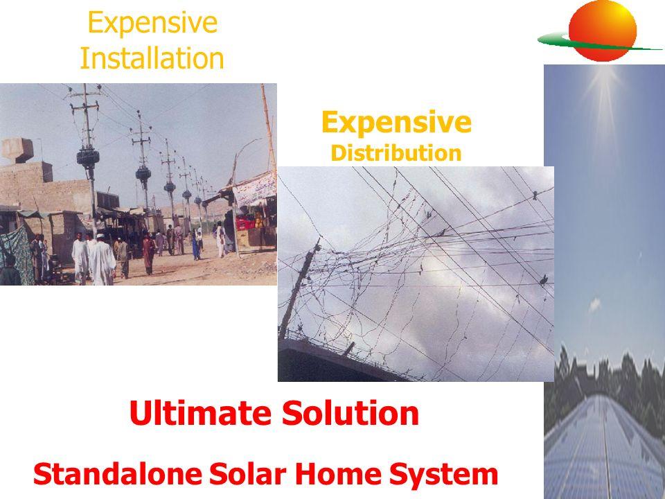 Expensive Distribution