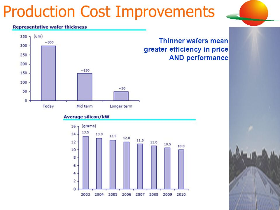 Production Cost Improvements