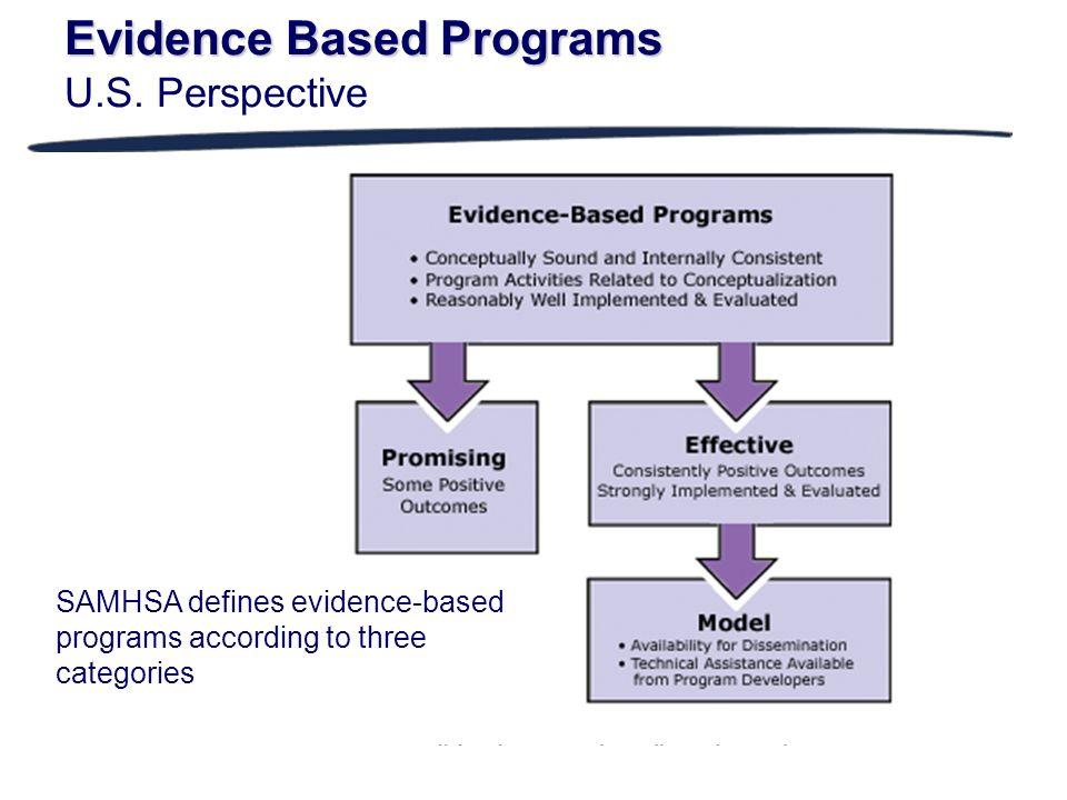 Evidence Based Programs U.S. Perspective