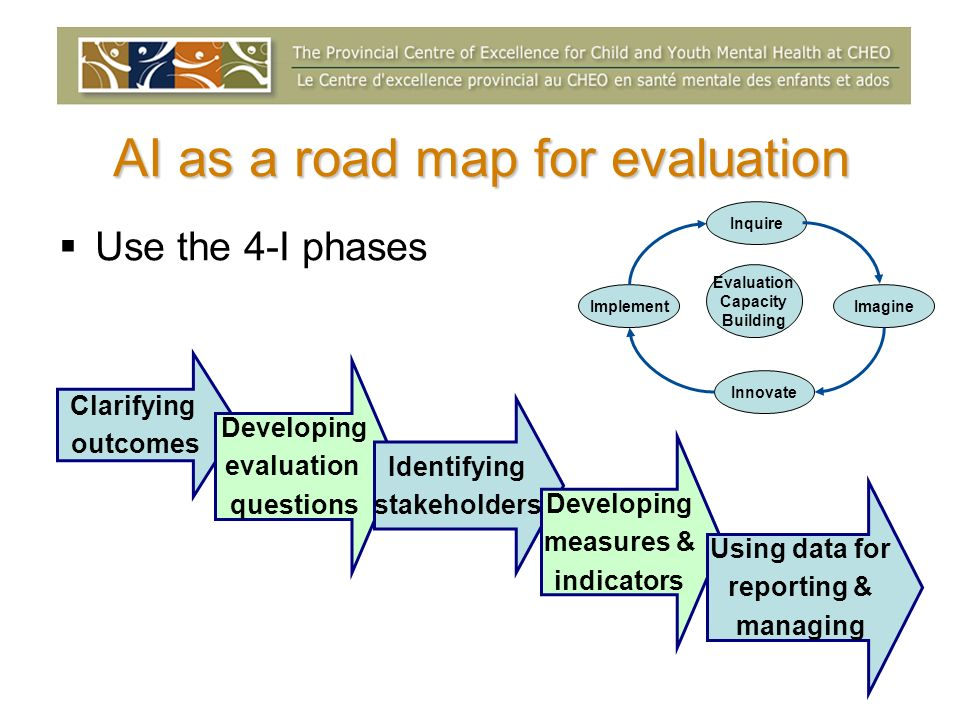AI as a road map for evaluation