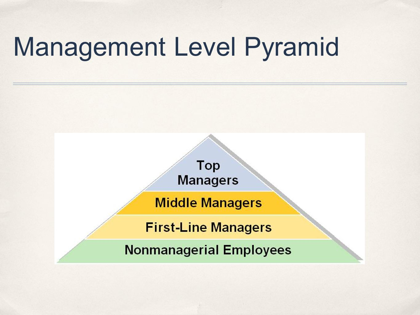 Management Level Pyramid