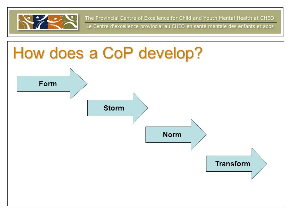 How does a CoP develop Form Storm Norm Transform