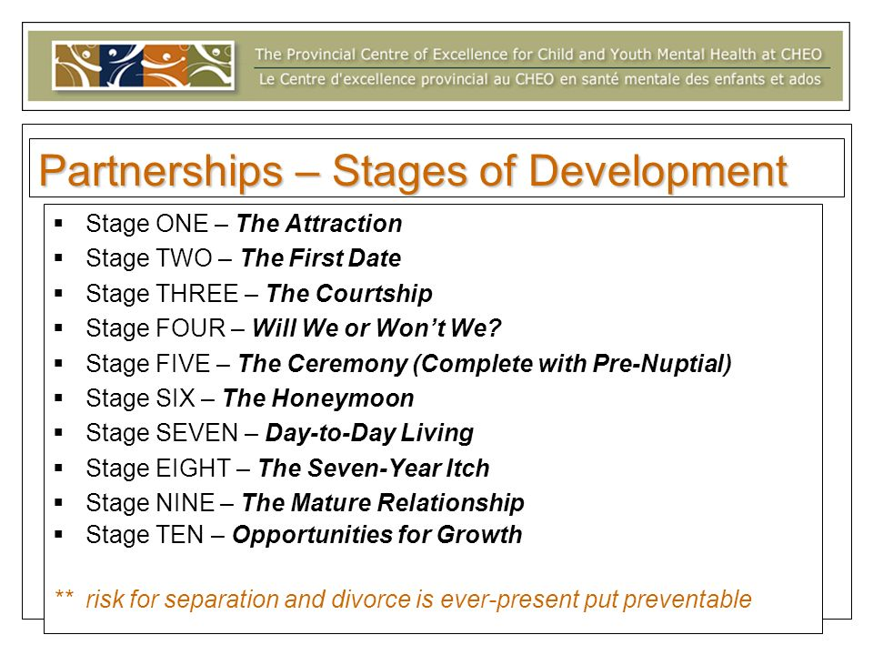 Partnerships – Stages of Development