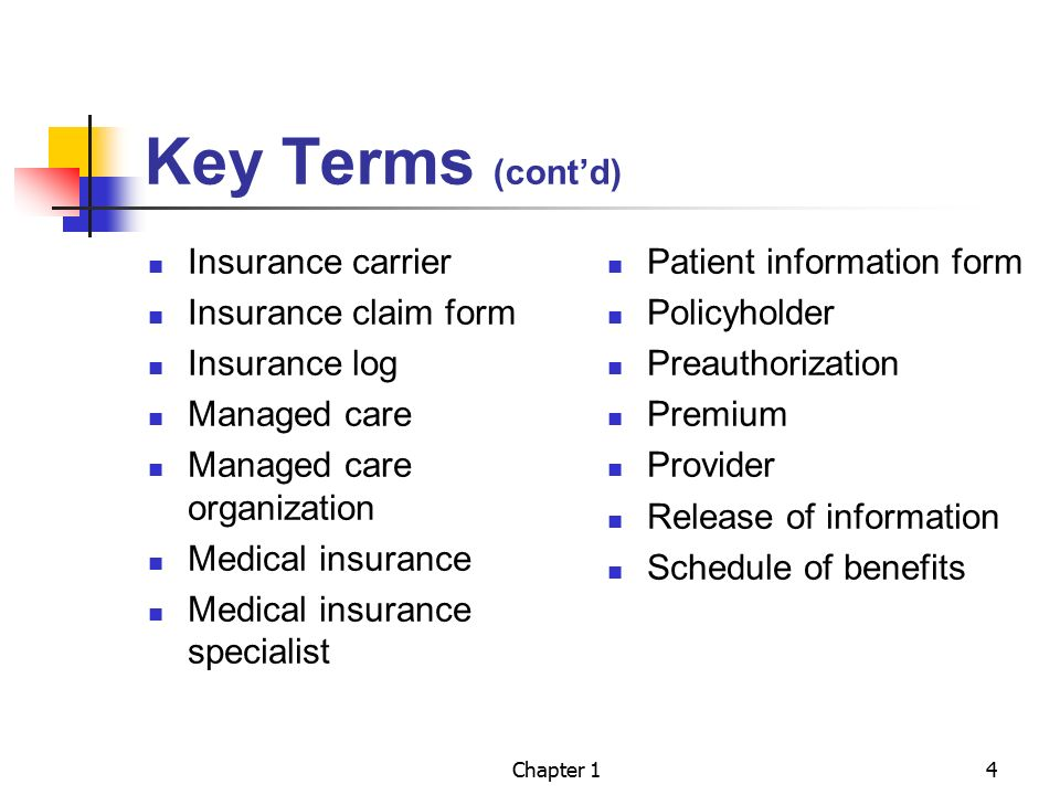 medical insurance key terms  | Glossary of Key International Insurance Terms