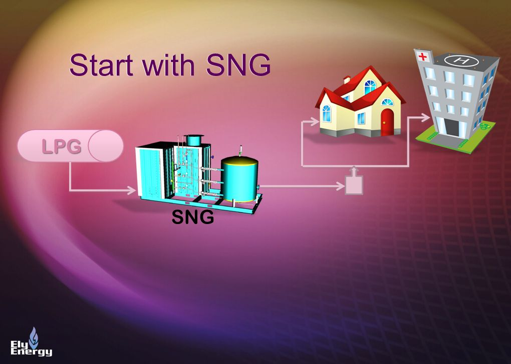 Start with SNG LPG SNG