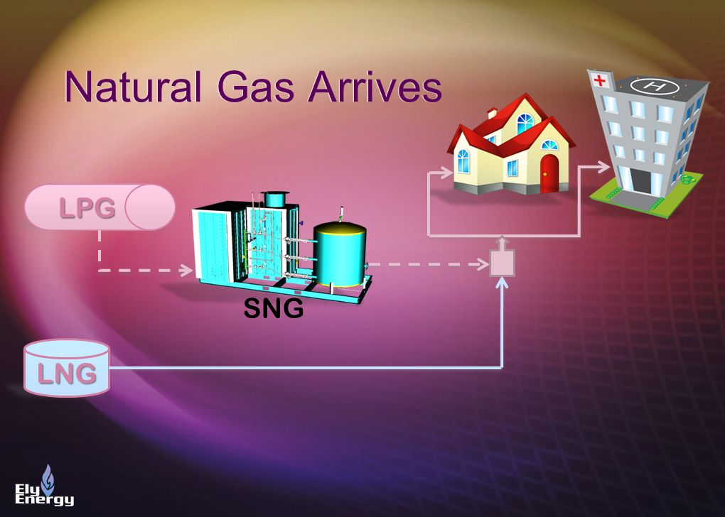 Natural Gas Arrives LPG SNG LNG