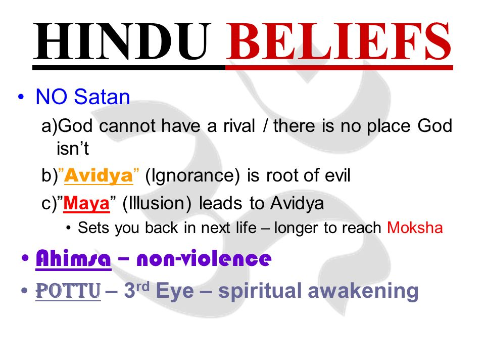 HINDUISM. - ppt downlo...