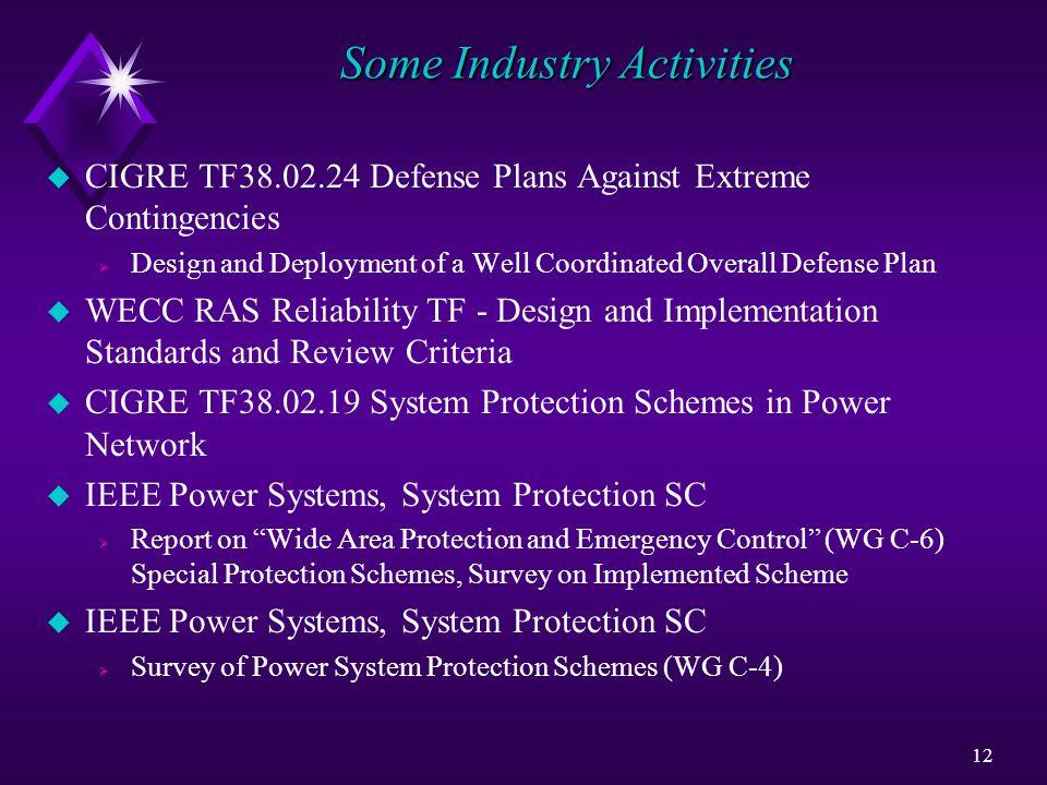 Some Industry Activities