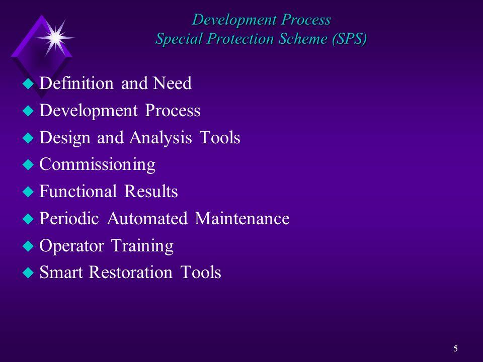 Development Process Special Protection Scheme (SPS)