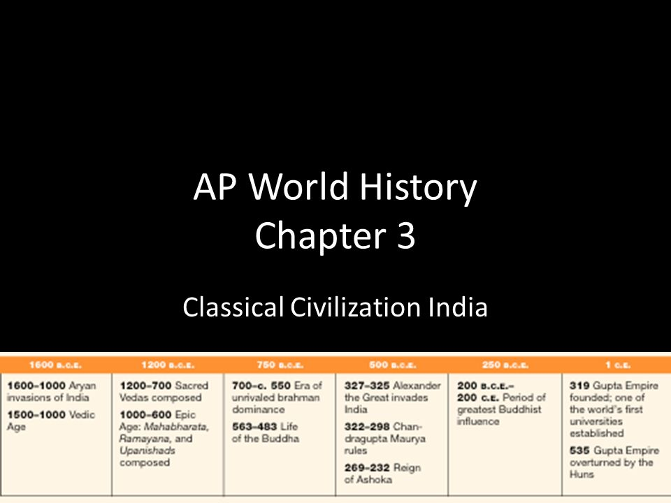 ap world history chapter 1 overall Bulliet text chapters 1-3  unit test will be over 1-3 bulliet chapter 1  advanced placement world history with mr duez genocide: rwanda & legacy review week .