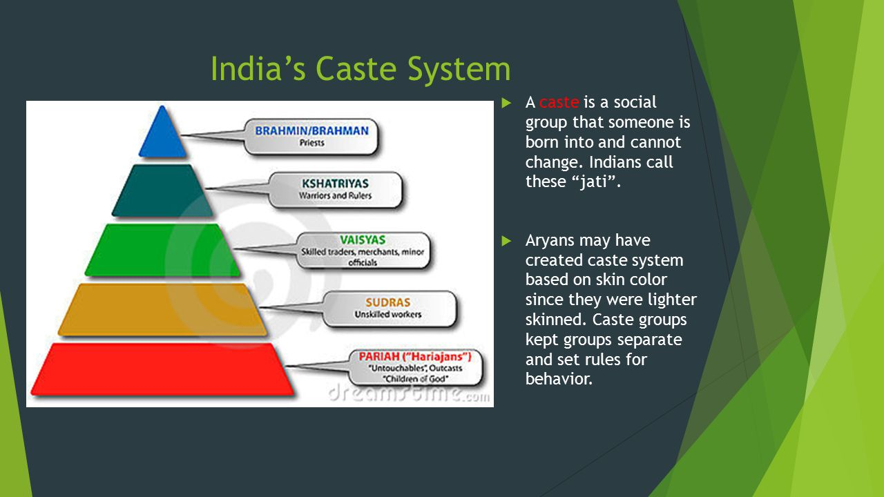 role of women in caste system Indicates a link to material outside the victorian web history of the caste system caste is defined as a rigid social system in which a social hierarchy is.