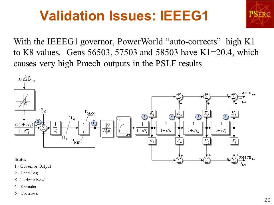 Validation Issues: IEEEG1