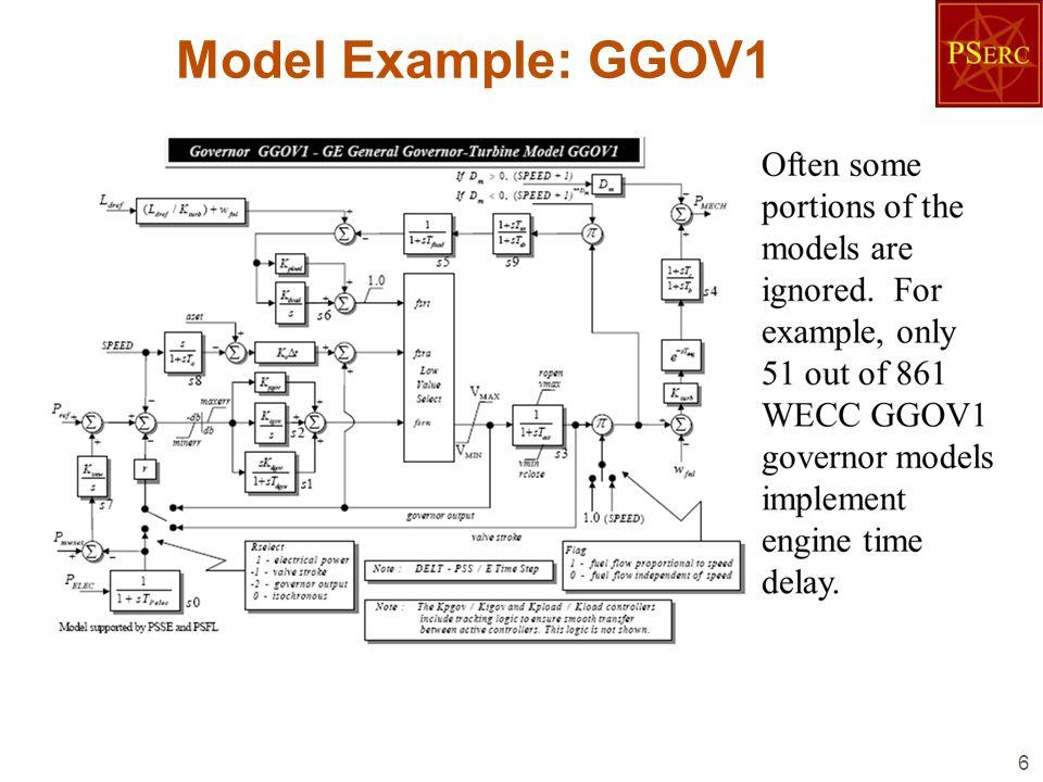 Model Example: GGOV1
