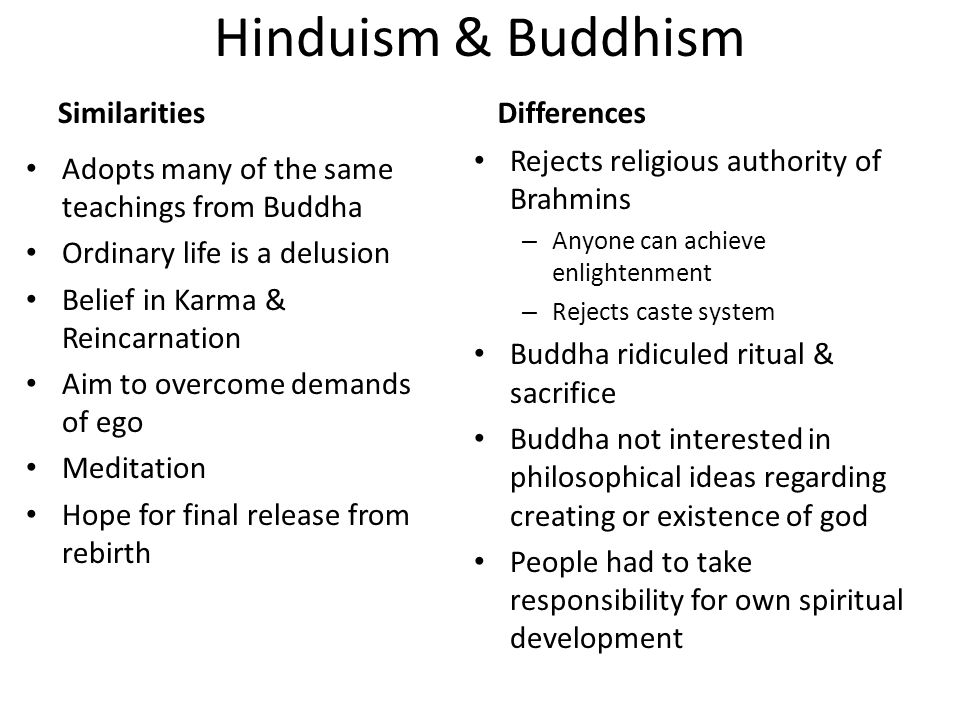comparing hinduism buddhism Quizlet provides compare and contrast hinduism and buddhism activities, flashcards and games start learning today for free.