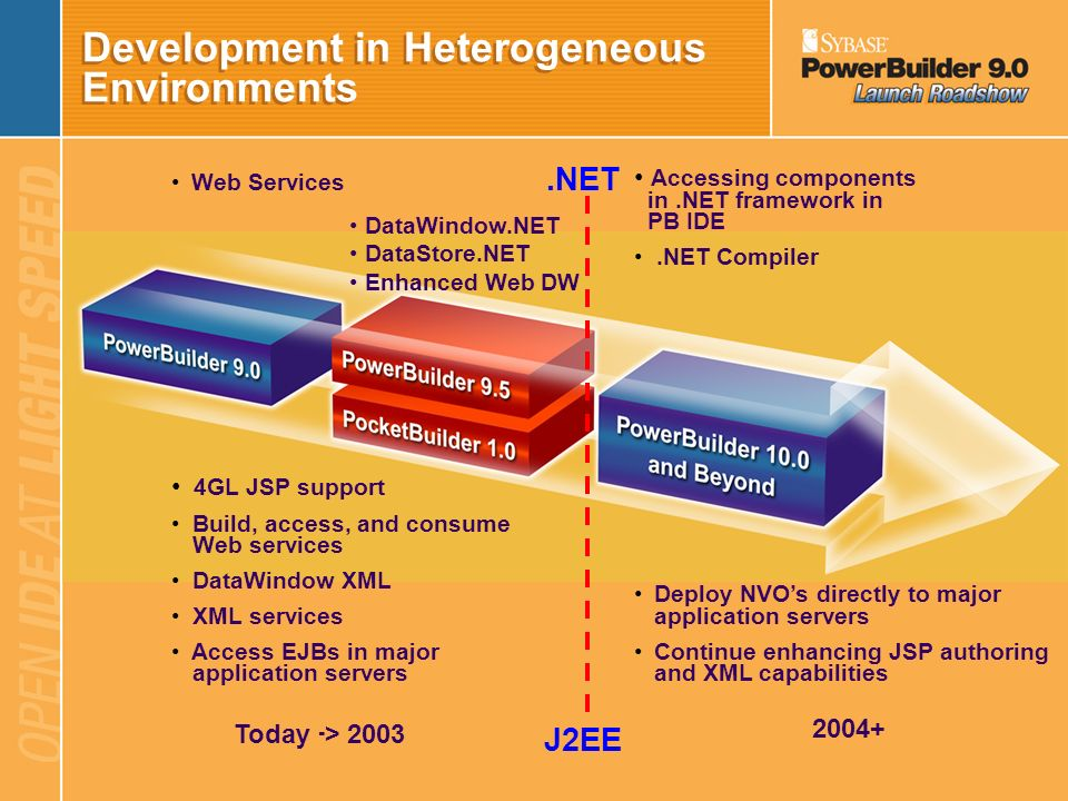 Development in Heterogeneous Environments