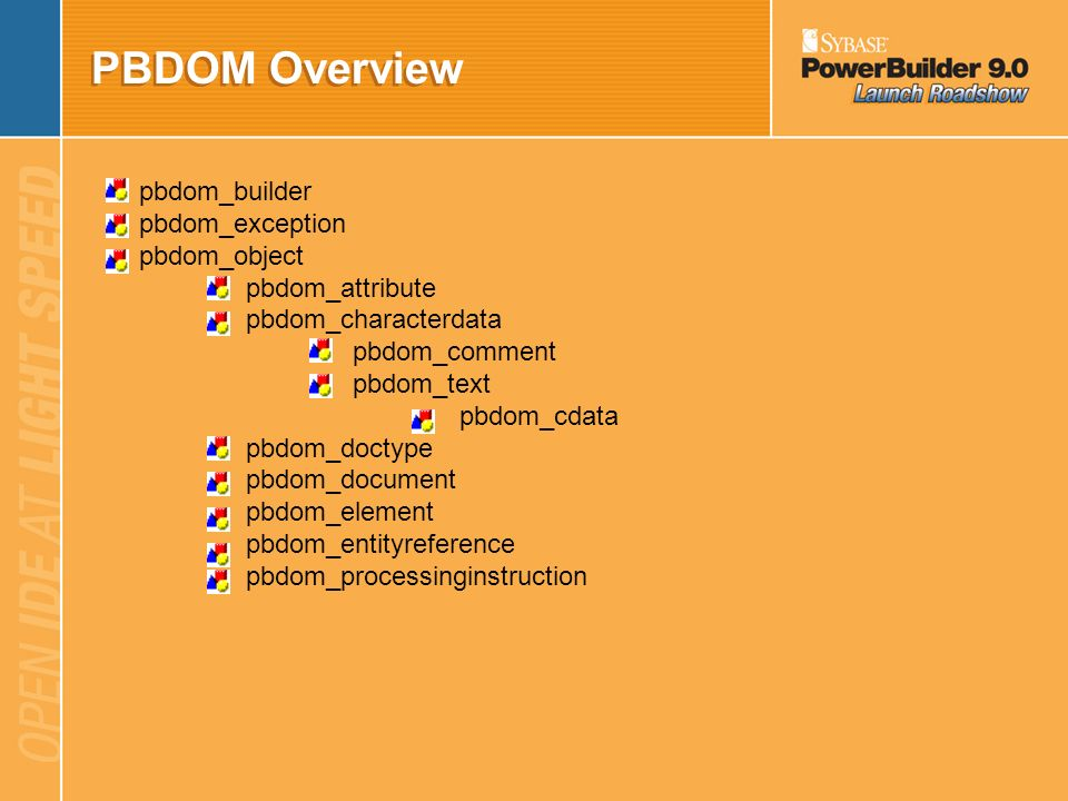 PBDOM Overview pbdom_builder pbdom_exception pbdom_object