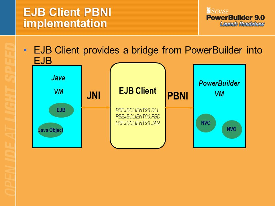 EJB Client PBNI implementation