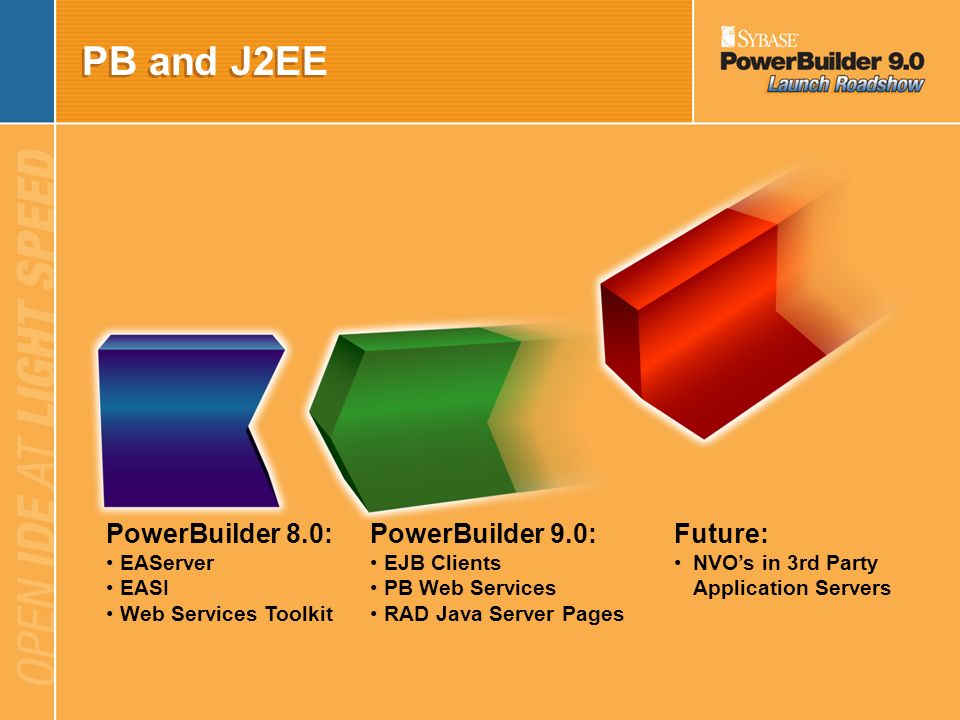 PB and J2EE PowerBuilder 8.0: PowerBuilder 9.0: Future: EAServer EASI