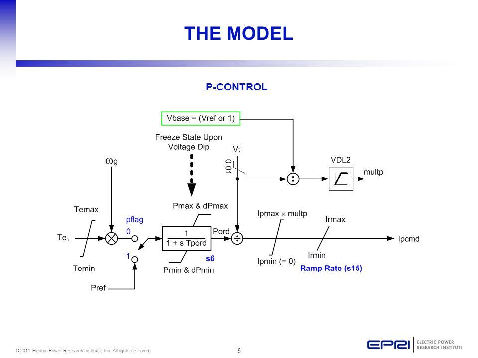 THE MODEL P-CONTROL