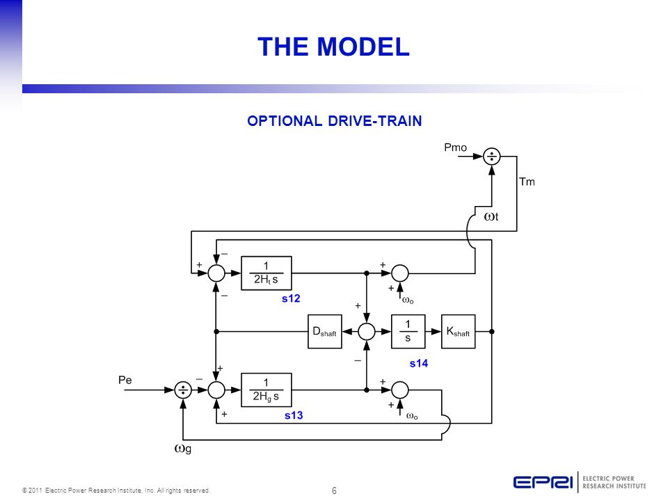 THE MODEL OPTIONAL DRIVE-TRAIN