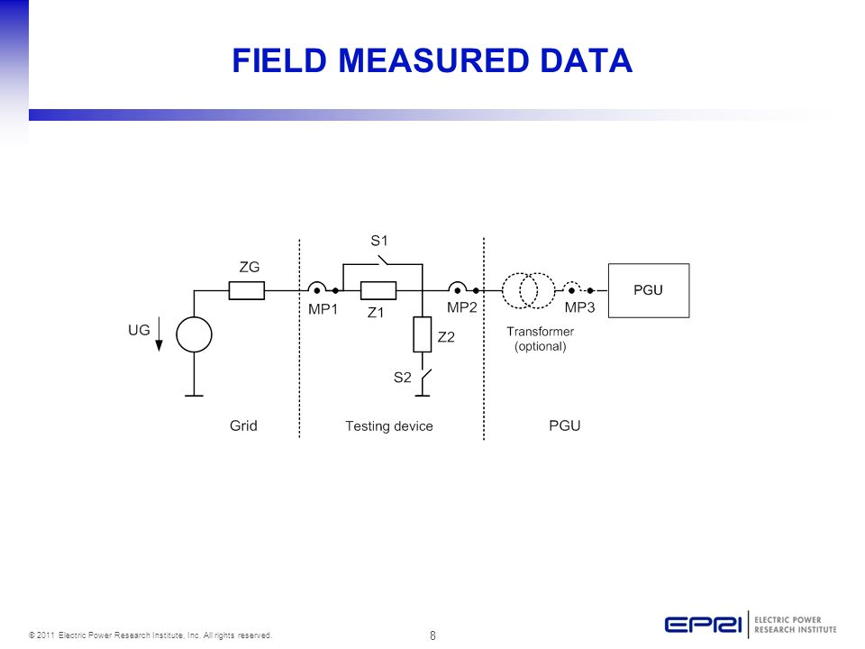 FIELD MEASURED DATA