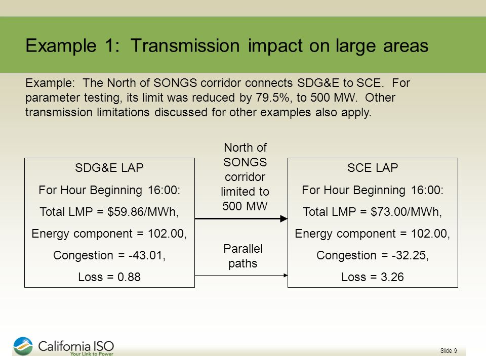 Example 1: Transmission impact on large areas