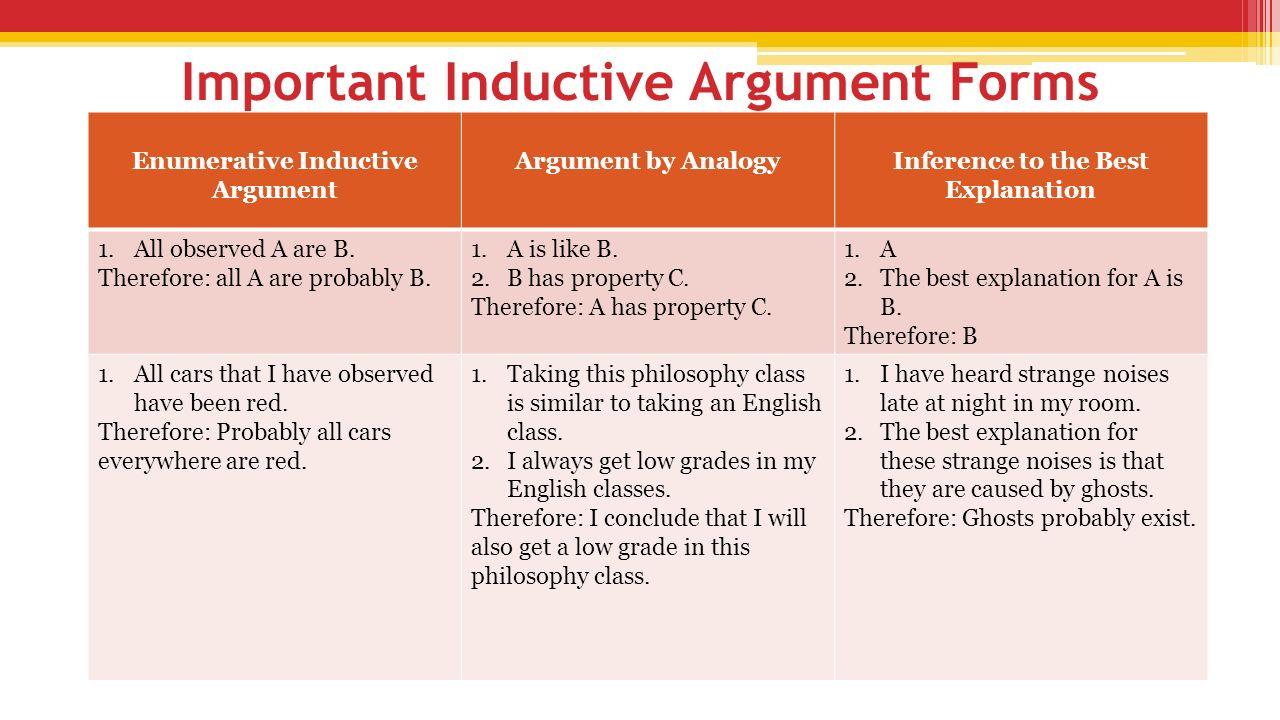 the god argument pdf download