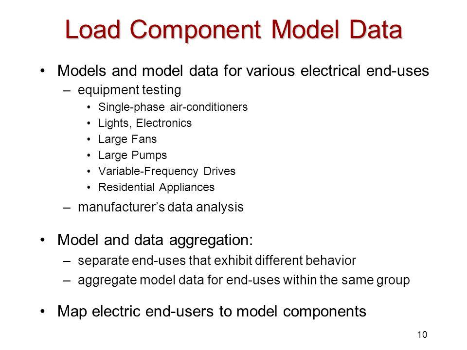 Load Component Model Data