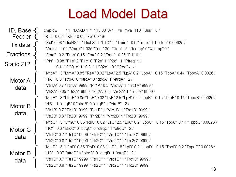 Load Model Data ID, Base Feeder Tx data Fractions Static ZIP Motor A