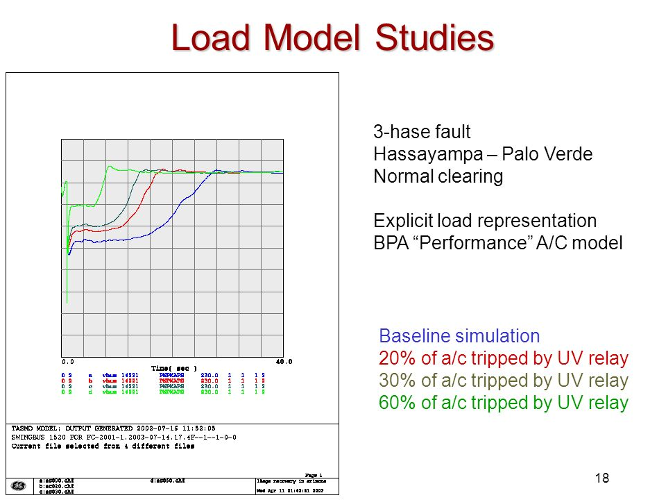 Load Model Studies 3-hase fault Hassayampa – Palo Verde