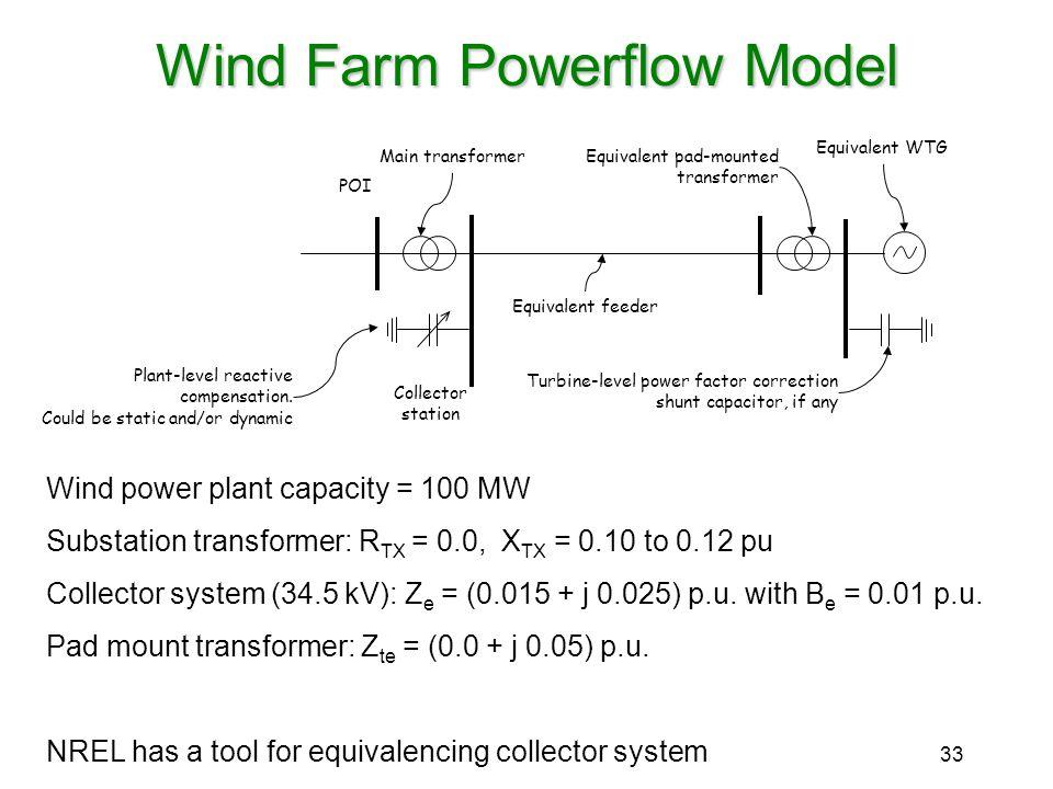 Wind Farm Powerflow Model