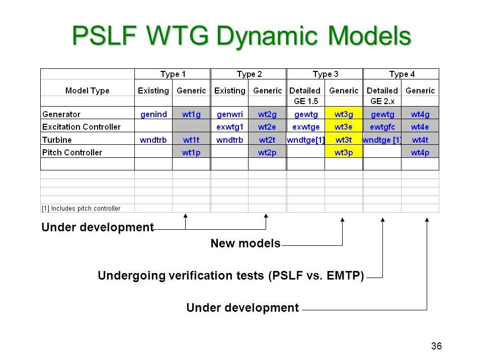 PSLF WTG Dynamic Models