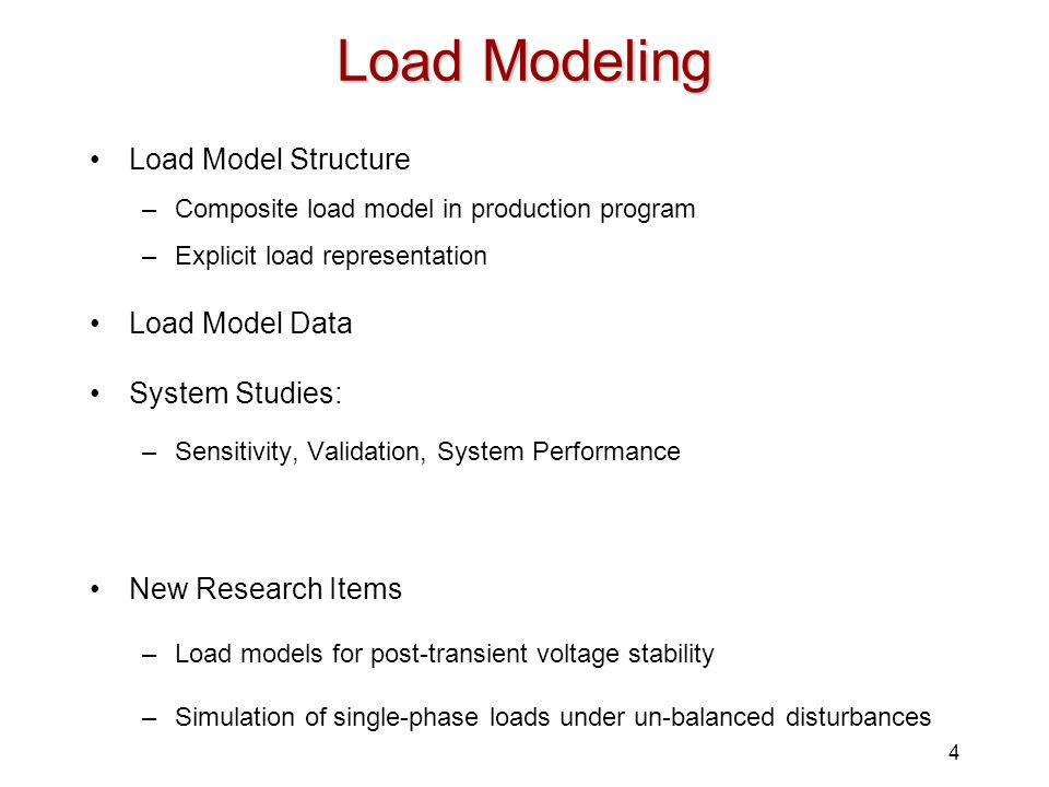 Load Modeling Load Model Structure Load Model Data System Studies: