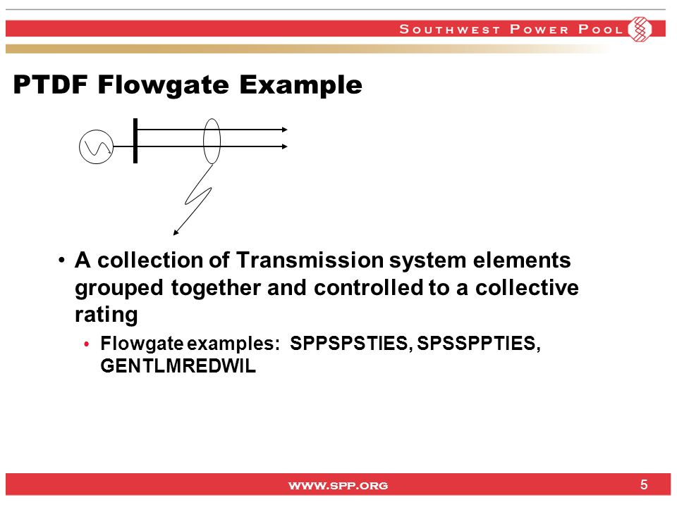 PTDF Flowgate Example A collection of Transmission system elements grouped together and controlled to a collective rating.