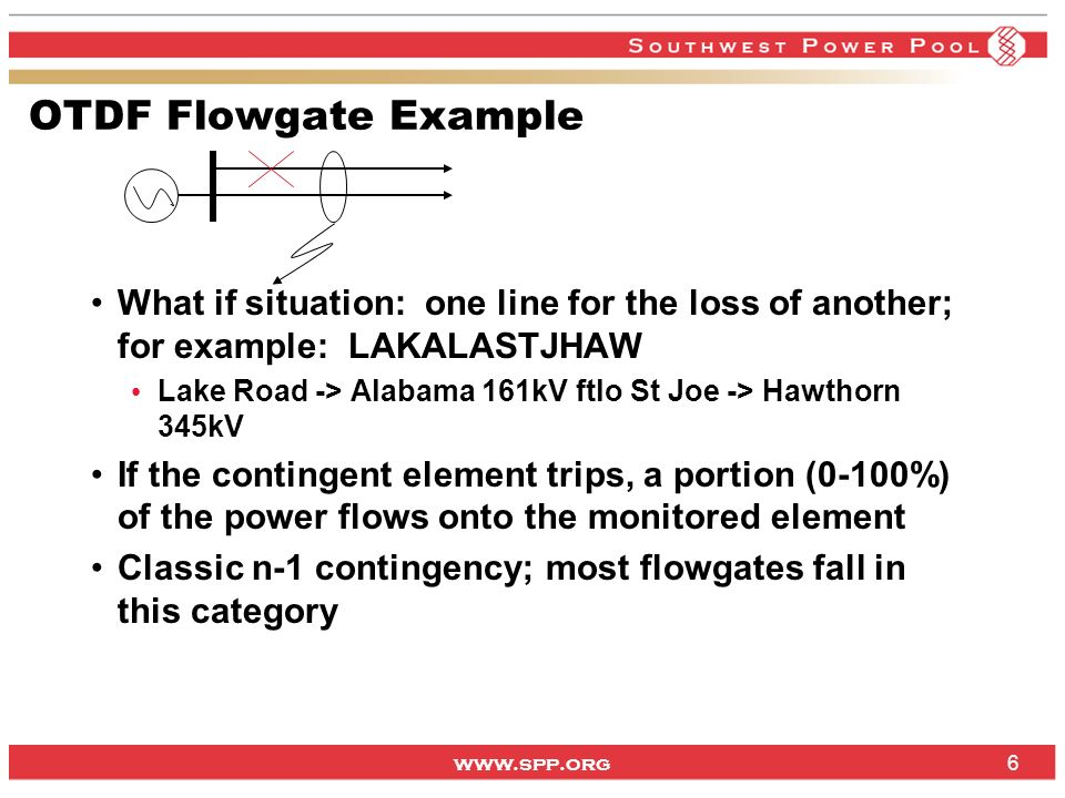 OTDF Flowgate Example What if situation: one line for the loss of another; for example: LAKALASTJHAW.