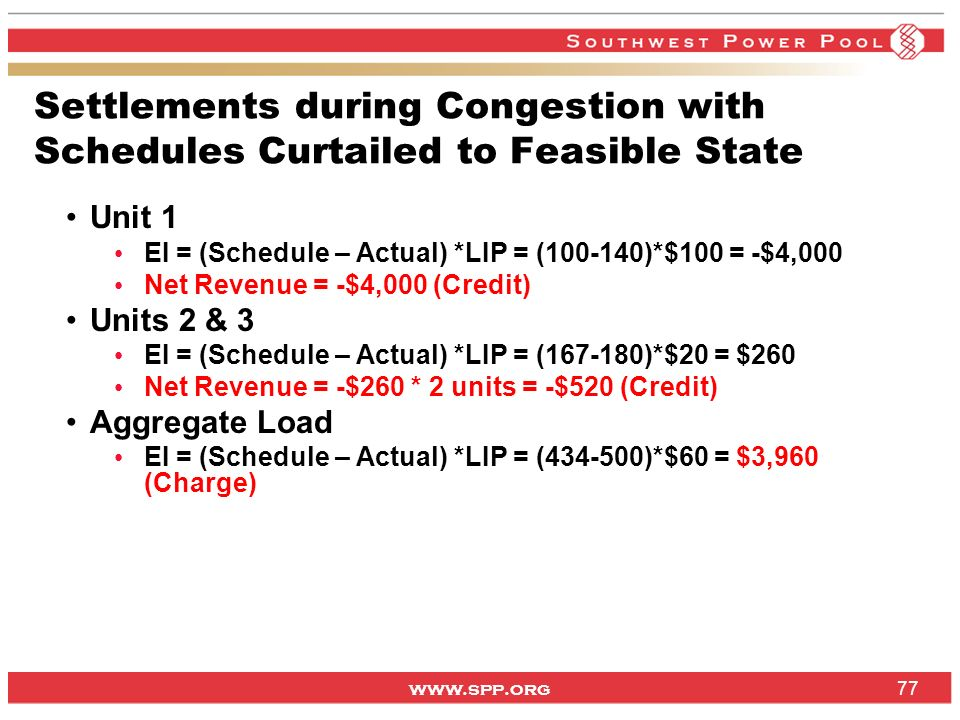 Settlements during Congestion with Schedules Curtailed to Feasible State